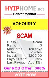www.hyiphome.net - hyip vohourly